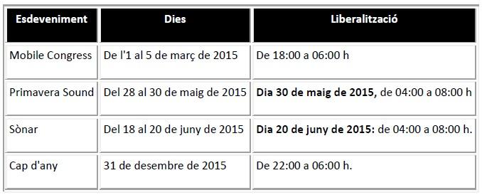calendari laboral 2
